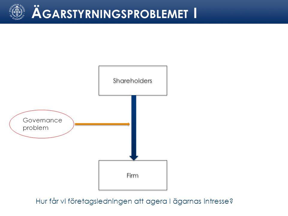 Ä GARSTYRNINGSPROBLEMET I Shareholders Firm Governance problem Hur får vi företagsledningen att agera I ägarnas intresse