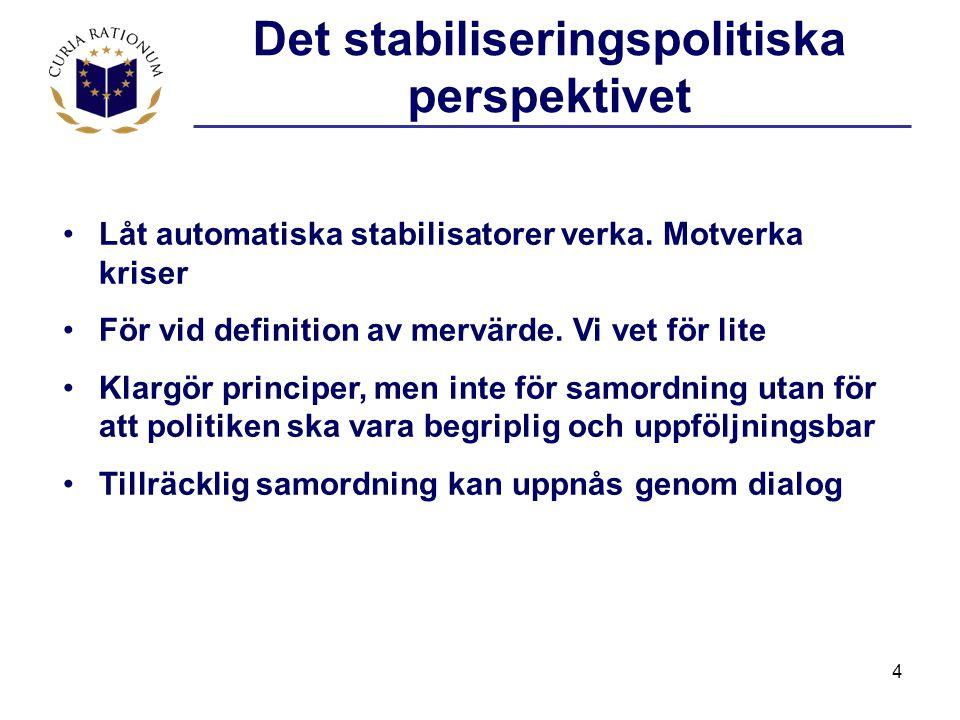 4 Det stabiliseringspolitiska perspektivet Låt automatiska stabilisatorer verka. Motverka kriser För vid definition av mervärde. Vi vet för lite Klarg