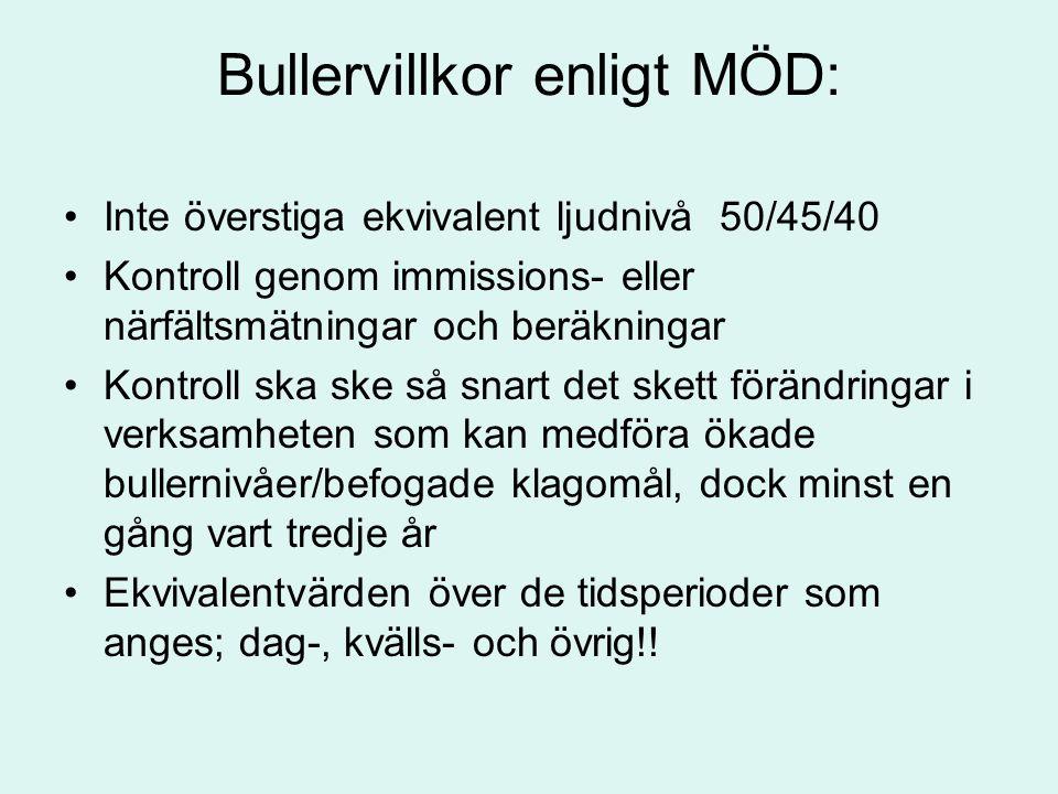 Bullervillkor enligt MÖD: Inte överstiga ekvivalent ljudnivå 50/45/40 Kontroll genom immissions- eller närfältsmätningar och beräkningar Kontroll ska