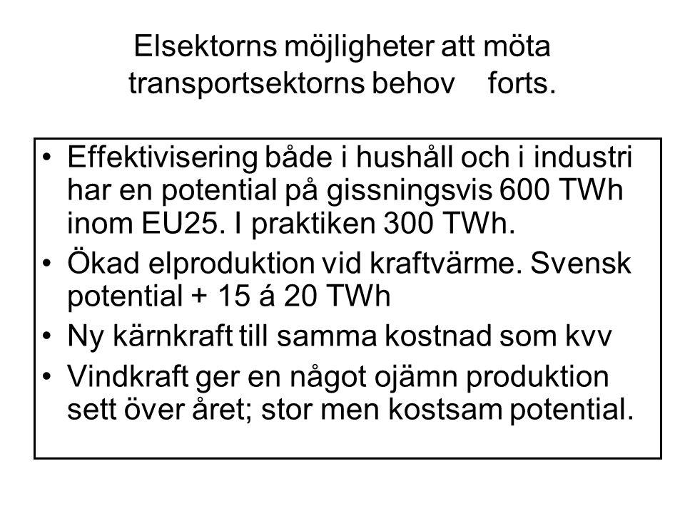 Elsektorns möjligheter att möta transportsektorns behov forts.