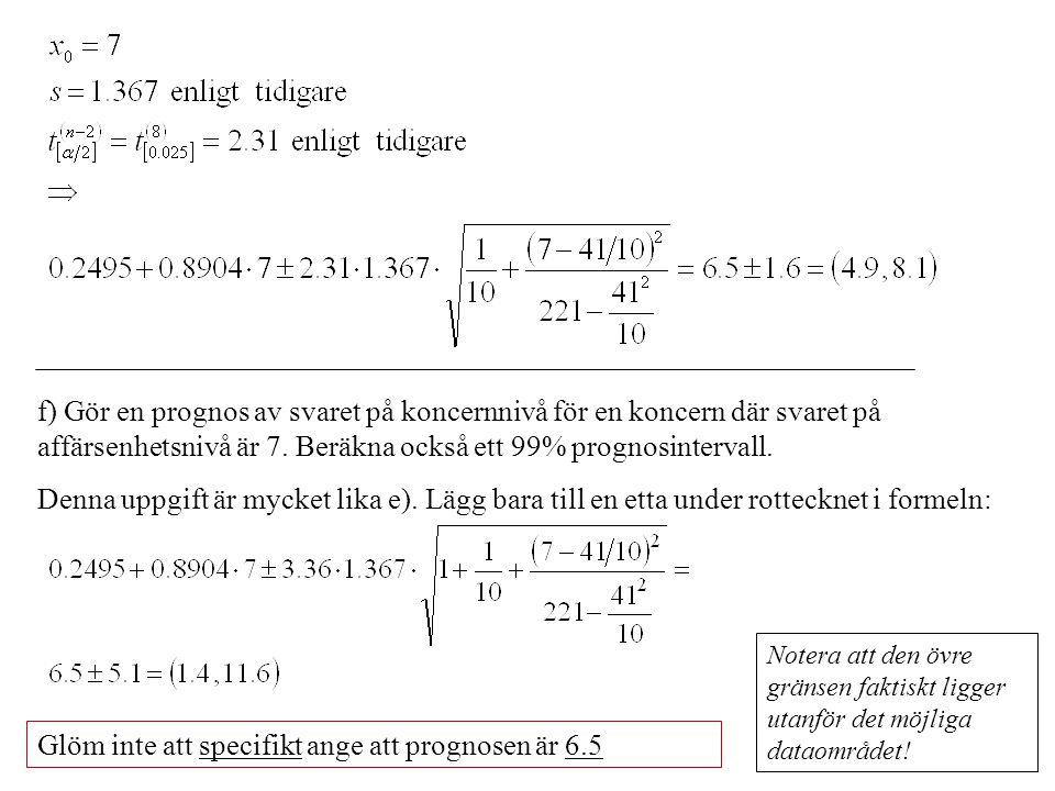 f) Gör en prognos av svaret på koncernnivå för en koncern där svaret på affärsenhetsnivå är 7. Beräkna också ett 99% prognosintervall. Denna uppgift ä
