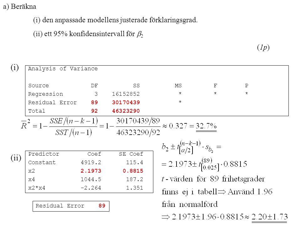 a) Beräkna (i) den anpassade modellens justerade förklaringsgrad. (ii) ett 95% konfidensintervall för  2 (1p) Analysis of Variance Source DF SS MS F
