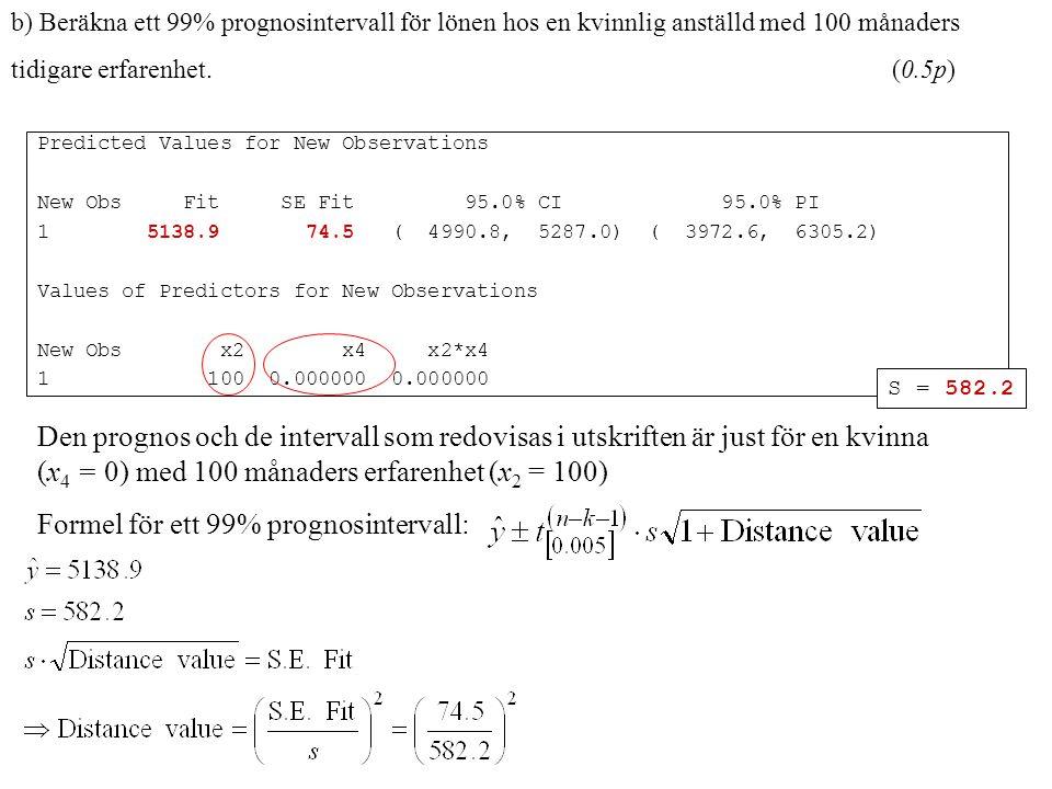 b) Beräkna ett 99% prognosintervall för lönen hos en kvinnlig anställd med 100 månaders tidigare erfarenhet. (0.5p) Predicted Values for New Observati