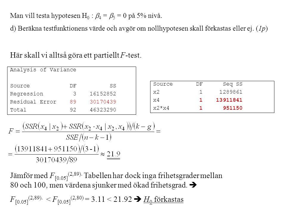Man vill testa hypotesen H 0 :  4 =  5 = 0 på 5% nivå. d) Beräkna testfunktionens värde och avgör om nollhypotesen skall förkastas eller ej. (1p) Hä