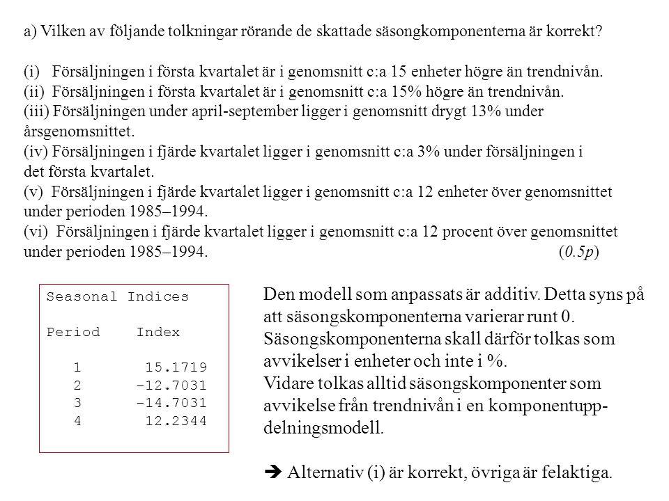 a) Vilken av följande tolkningar rörande de skattade säsongkomponenterna är korrekt? (i) Försäljningen i första kvartalet är i genomsnitt c:a 15 enhet