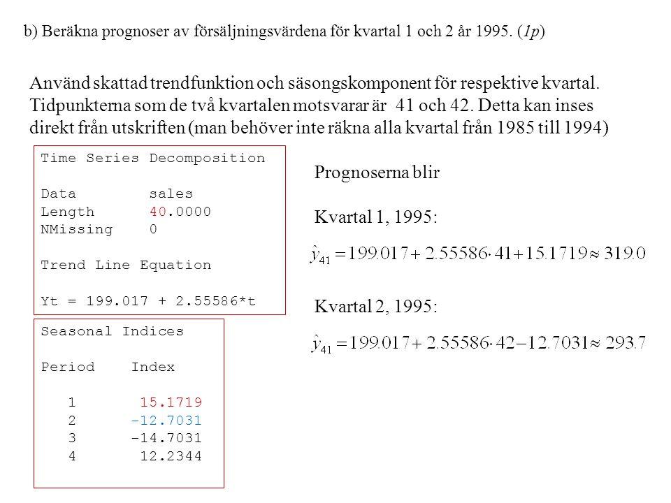 b) Beräkna prognoser av försäljningsvärdena för kvartal 1 och 2 år 1995. (1p) Använd skattad trendfunktion och säsongskomponent för respektive kvartal