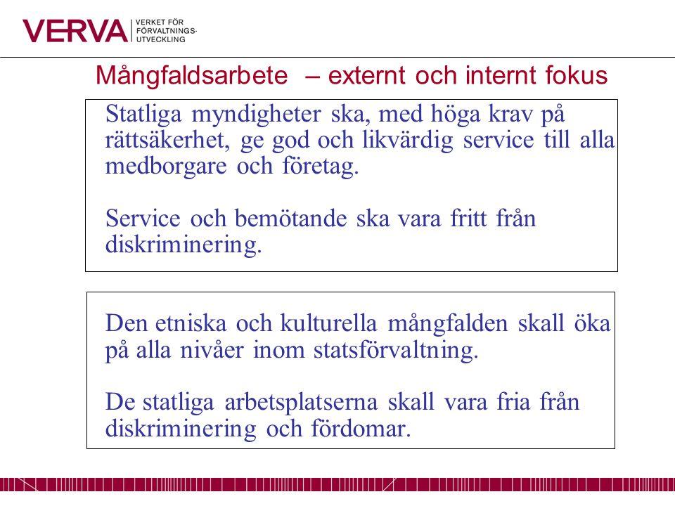 Vervas uppföljningsmodell för verksamhets- integrerat mångfaldsarbete Externt fokus –Kartläggning och nulägesanalys –Styrning av mångfaldsarbetet –Genomförande av insatser/åtgärder –Uppföljning och måluppfyllelse Internt fokus –Kartläggning och nulägesanalys –Styrning av mångfaldsarbetet –Genomförande av insatser/åtgärder –Uppföljning och måluppfyllelse