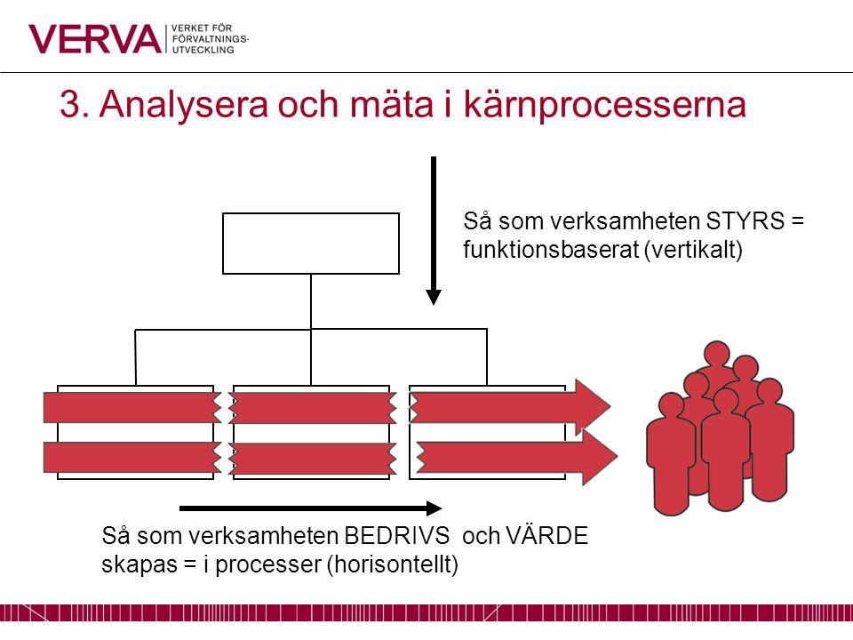 Analys och mätning i processen Tre av fyra som drabbas av höftledsbrott är kvinnor.