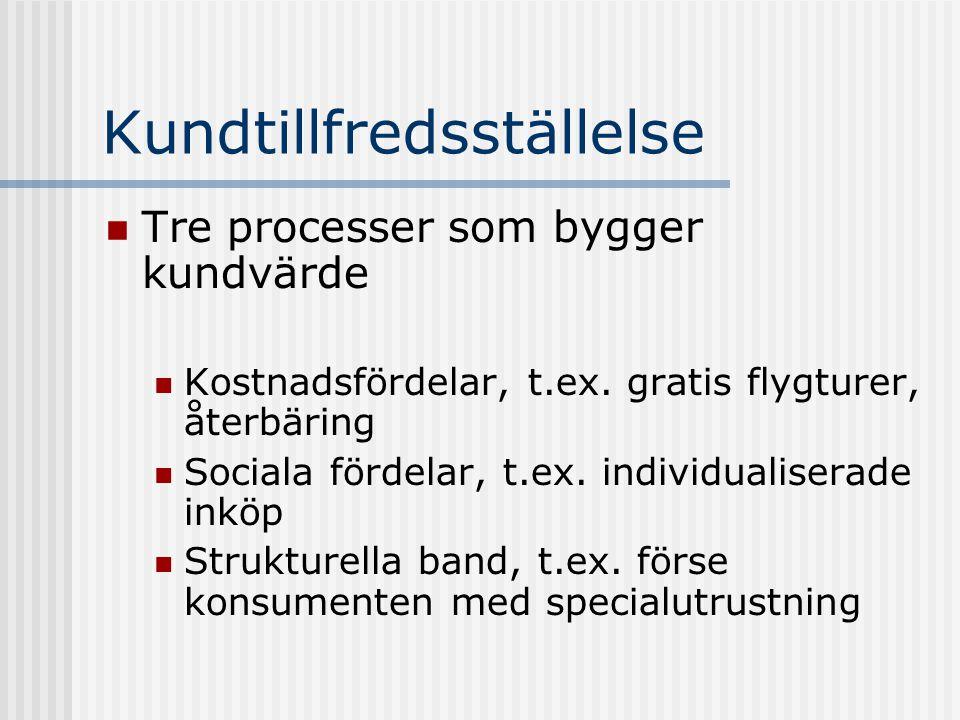 Kundtillfredsställelse Tre processer som bygger kundvärde Kostnadsfördelar, t.ex. gratis flygturer, återbäring Sociala fördelar, t.ex. individualisera