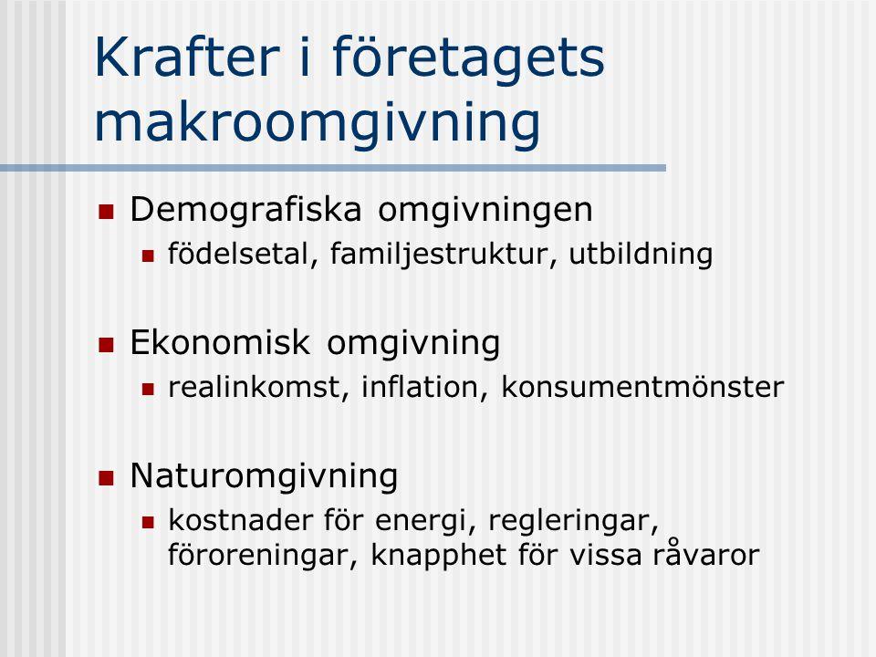 Krafter i företagets makroomgivning Demografiska omgivningen födelsetal, familjestruktur, utbildning Ekonomisk omgivning realinkomst, inflation, konsu