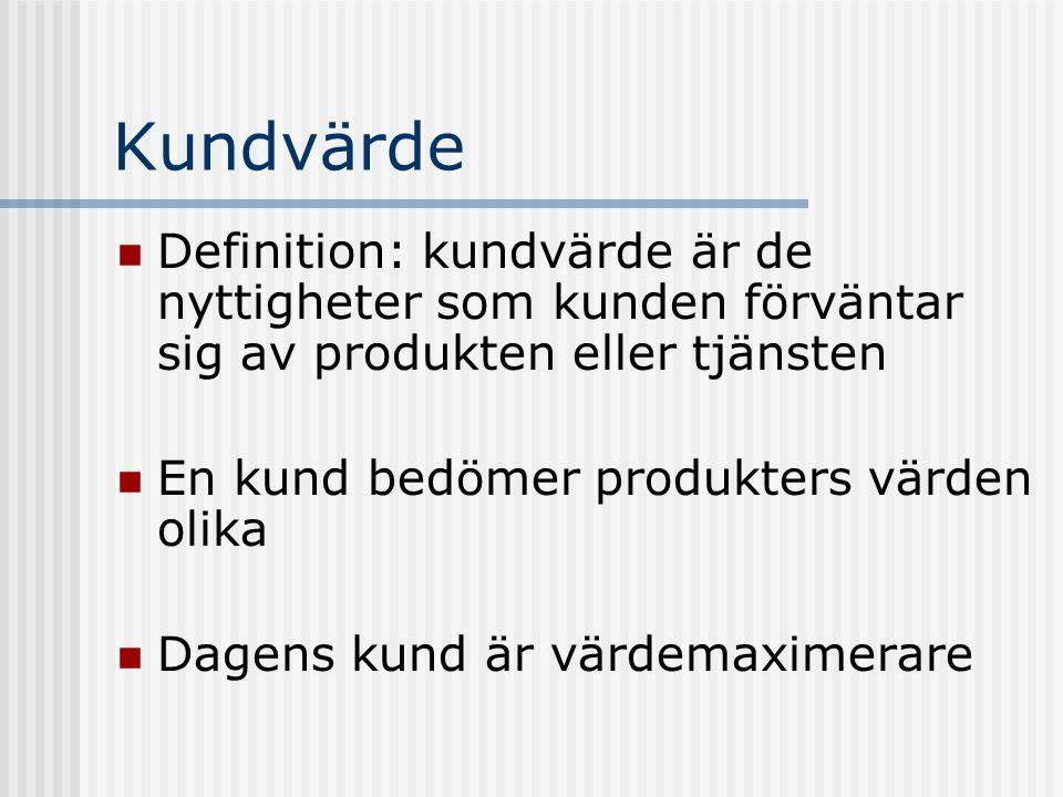 Kundvärde Definition: kundvärde är de nyttigheter som kunden förväntar sig av produkten eller tjänsten En kund bedömer produkters värden olika Dagens