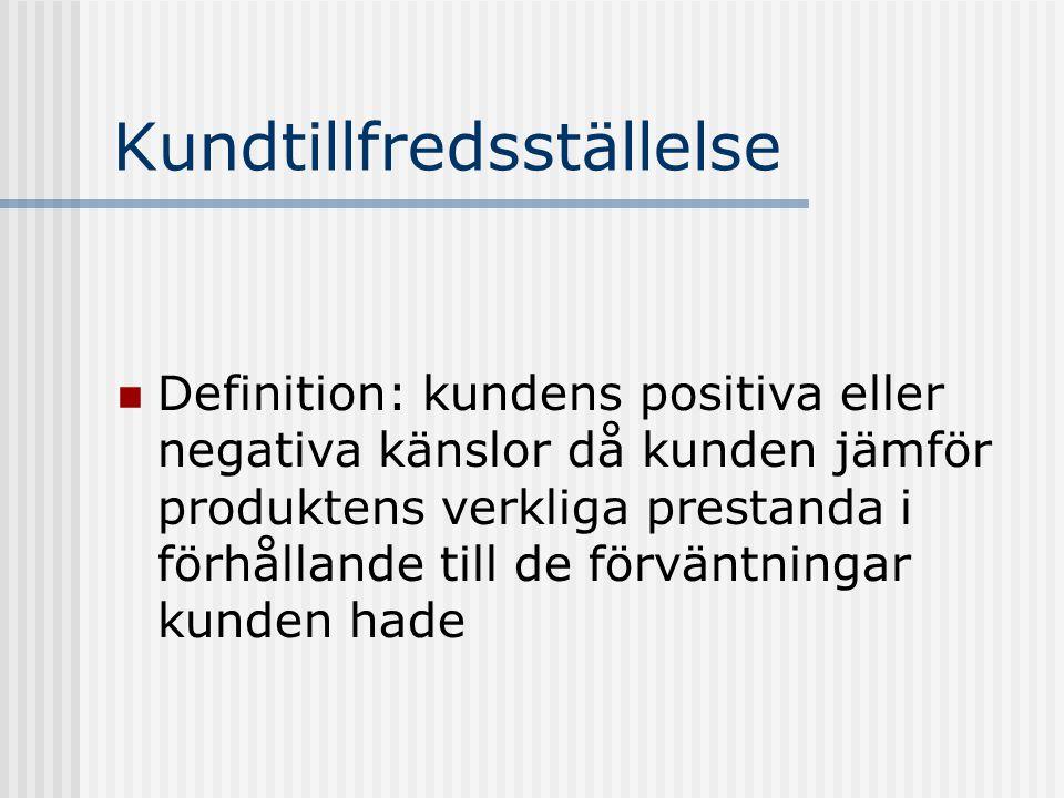 Kundtillfredsställelse Definition: kundens positiva eller negativa känslor då kunden jämför produktens verkliga prestanda i förhållande till de förvän