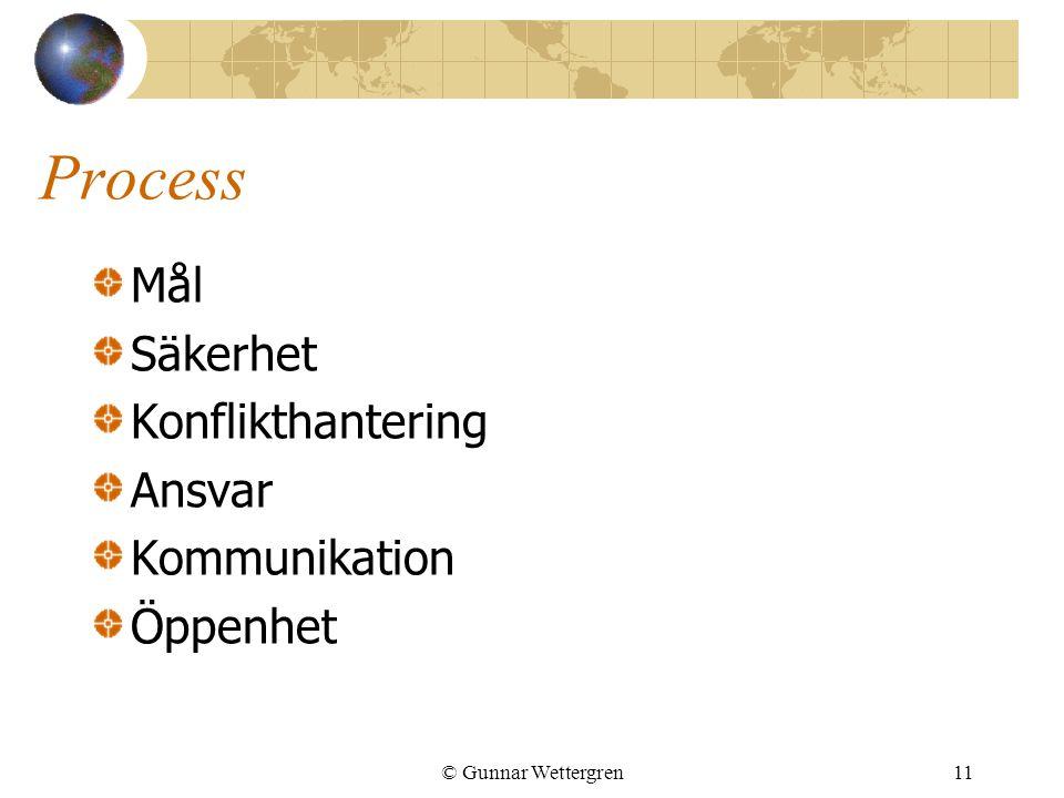 Process Mål Säkerhet Konflikthantering Ansvar Kommunikation Öppenhet © Gunnar Wettergren11