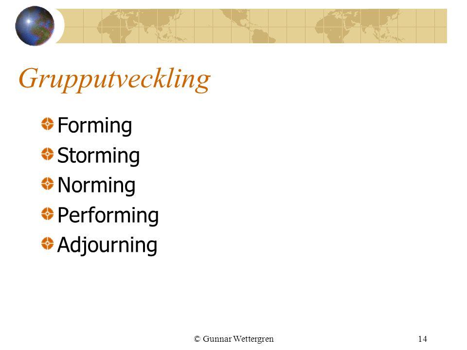 Grupputveckling Forming Storming Norming Performing Adjourning © Gunnar Wettergren14