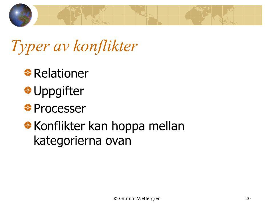 Typer av konflikter Relationer Uppgifter Processer Konflikter kan hoppa mellan kategorierna ovan © Gunnar Wettergren20