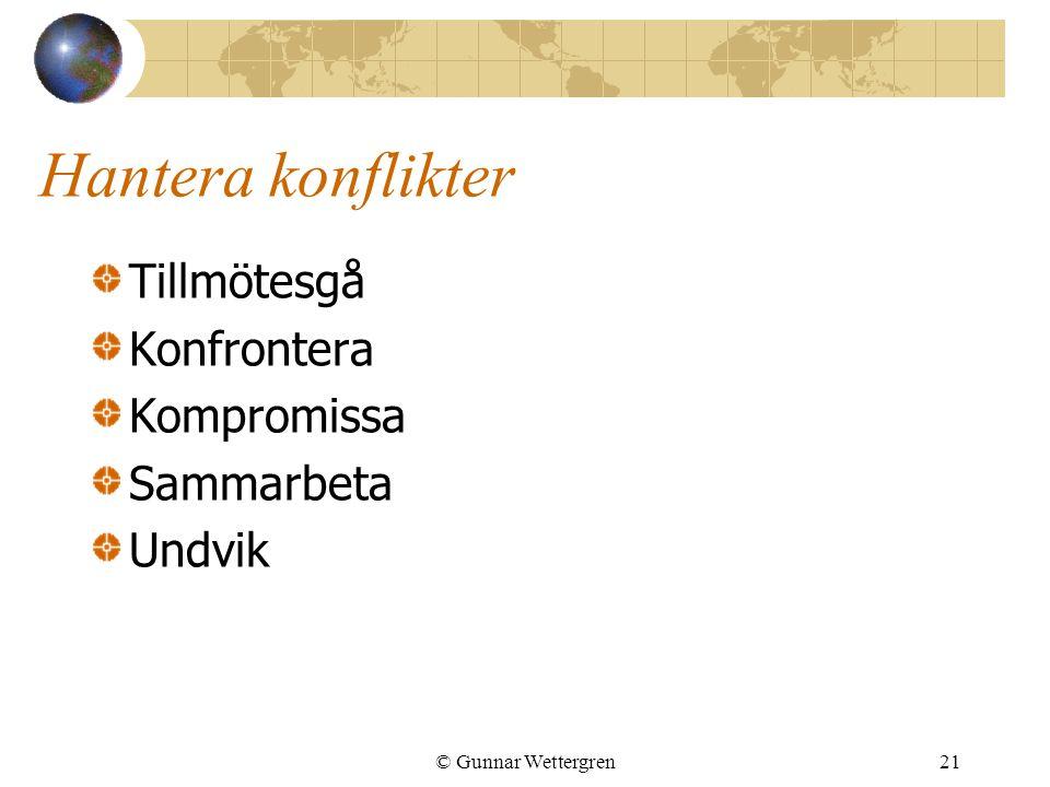 Hantera konflikter Tillmötesgå Konfrontera Kompromissa Sammarbeta Undvik © Gunnar Wettergren21