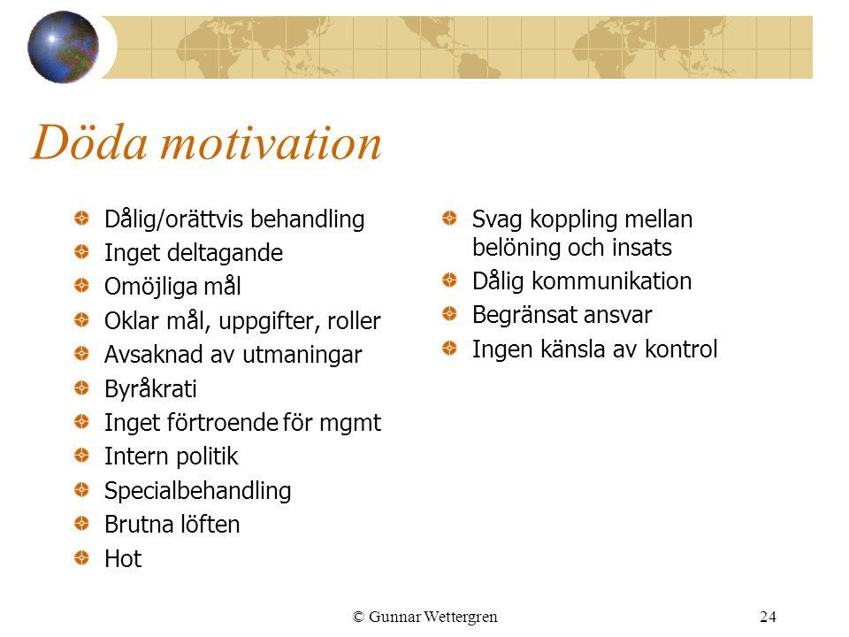 Döda motivation Dålig/orättvis behandling Inget deltagande Omöjliga mål Oklar mål, uppgifter, roller Avsaknad av utmaningar Byråkrati Inget förtroende