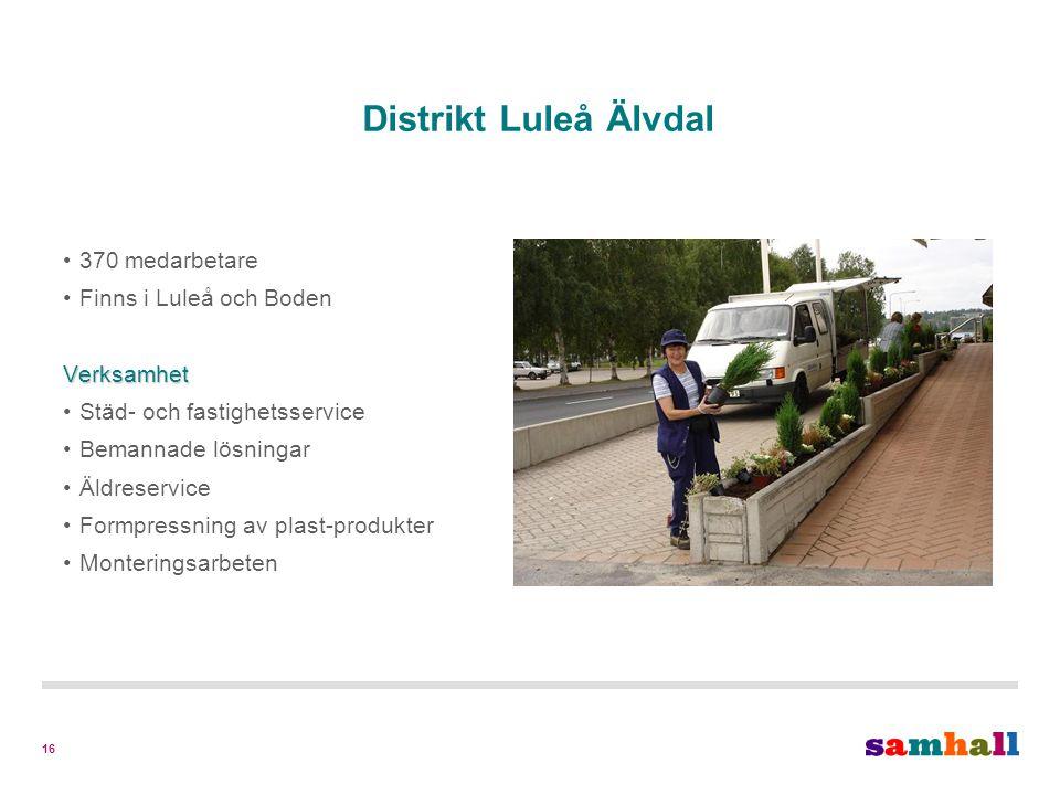16 Distrikt Luleå Älvdal 370 medarbetare Finns i Luleå och BodenVerksamhet Städ- och fastighetsservice Bemannade lösningar Äldreservice Formpressning av plast-produkter Monteringsarbeten