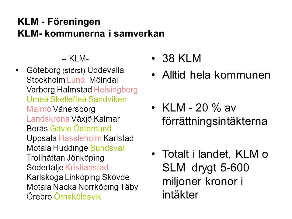 KLM - Föreningen KLM- kommunerna i samverkan –KLM- 38 KLM Alltid hela kommunen KLM - 20 % av förrättningsintäkterna Totalt i landet, KLM o SLM drygt 5