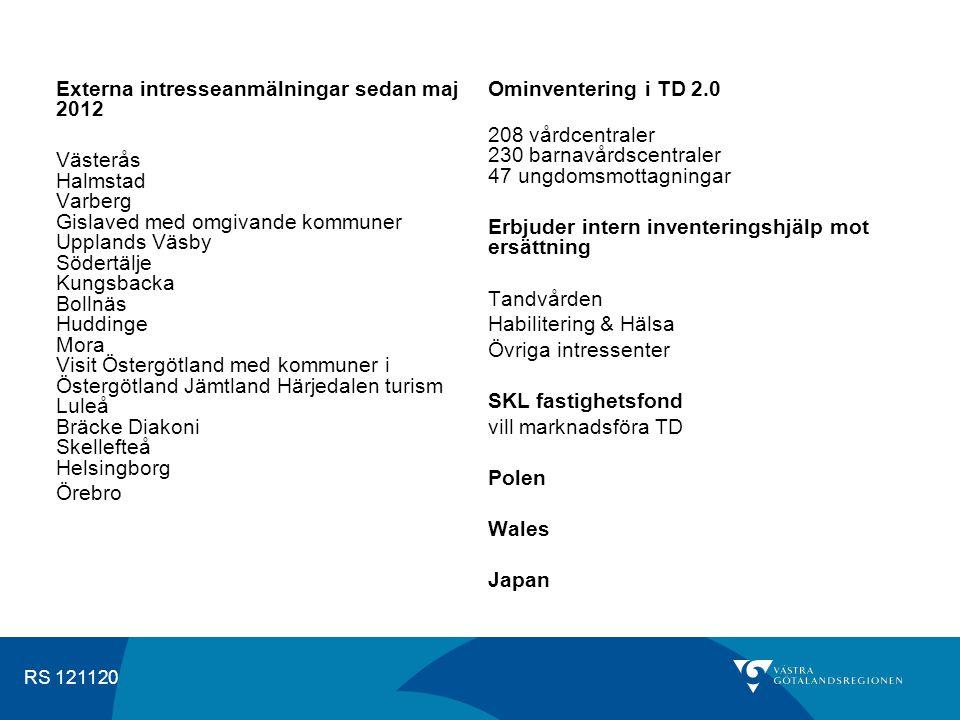RS 121120 Externa intresseanmälningar sedan maj 2012 Västerås Halmstad Varberg Gislaved med omgivande kommuner Upplands Väsby Södertälje Kungsbacka Bollnäs Huddinge Mora Visit Östergötland med kommuner i Östergötland Jämtland Härjedalen turism Luleå Bräcke Diakoni Skellefteå Helsingborg Örebro Ominventering i TD 2.0 208 vårdcentraler 230 barnavårdscentraler 47 ungdomsmottagningar Erbjuder intern inventeringshjälp mot ersättning Tandvården Habilitering & Hälsa Övriga intressenter SKL fastighetsfond vill marknadsföra TD Polen Wales Japan