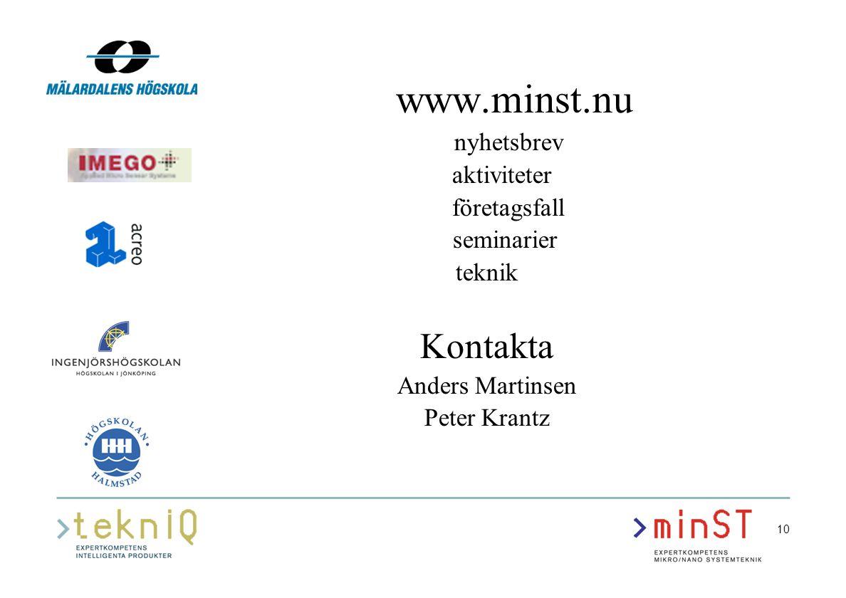 10 www.minst.nu nyhetsbrev aktiviteter företagsfall seminarier teknik Kontakta Anders Martinsen Peter Krantz