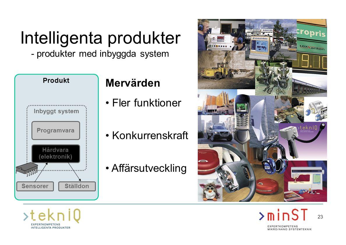 23 Intelligenta produkter - produkter med inbyggda system Produkt Programvara Inbyggt system Hårdvara (elektronik) Mervärden Fler funktioner Konkurrenskraft Affärsutveckling Sensorer Ställdon