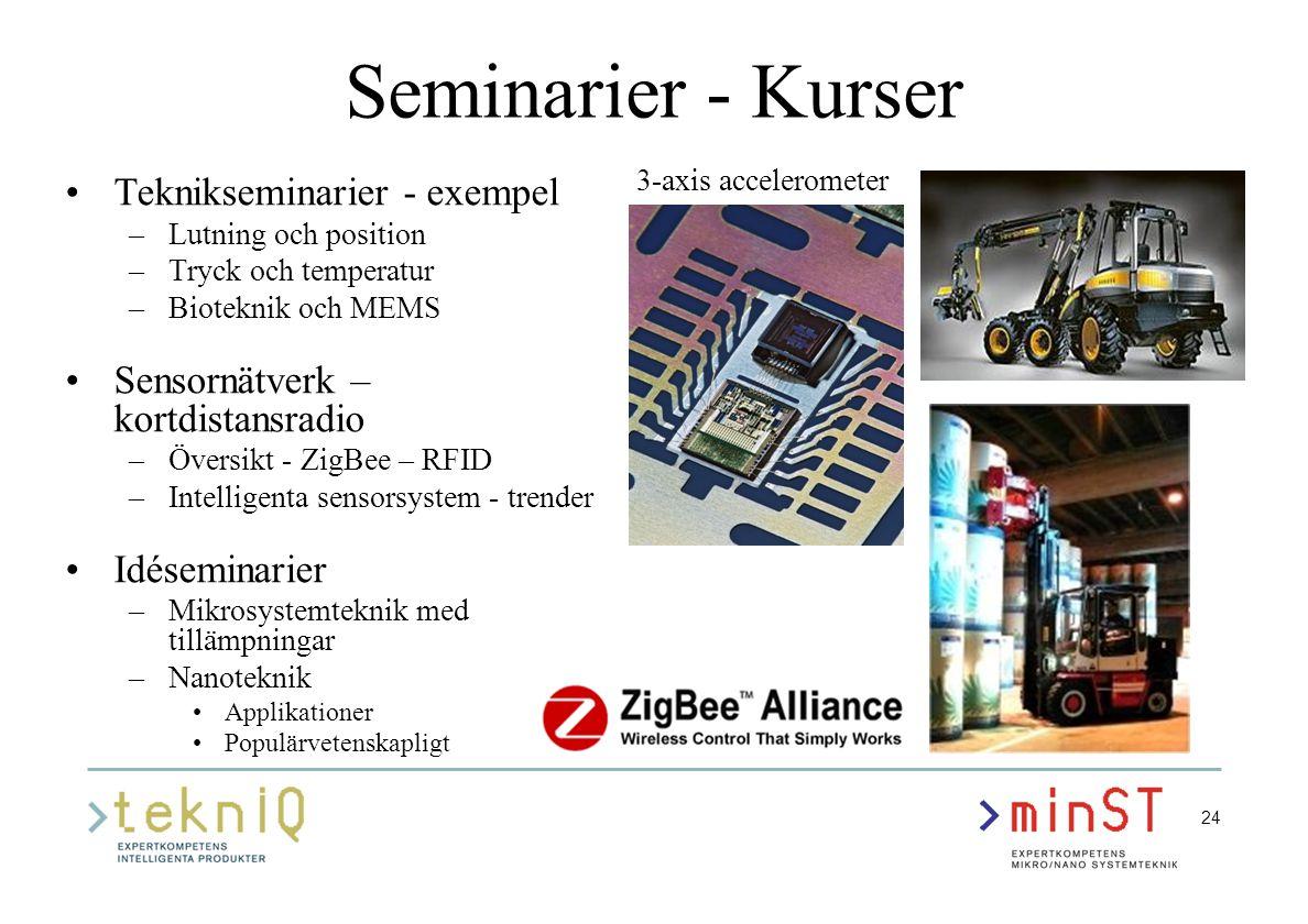 24 Seminarier - Kurser Teknikseminarier - exempel –Lutning och position –Tryck och temperatur –Bioteknik och MEMS Sensornätverk – kortdistansradio –Öv