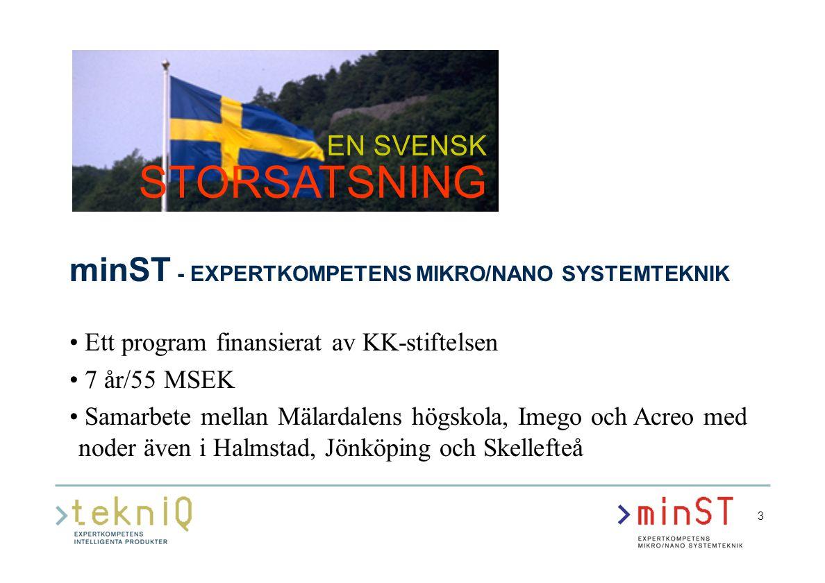 3 EN SVENSK STORSATSNING minST - EXPERTKOMPETENS MIKRO/NANO SYSTEMTEKNIK Ett program finansierat av KK-stiftelsen 7 år/55 MSEK Samarbete mellan Mälardalens högskola, Imego och Acreo med noder även i Halmstad, Jönköping och Skellefteå