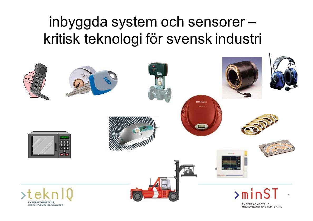 4 inbyggda system och sensorer – kritisk teknologi för svensk industri