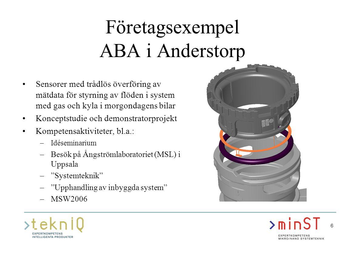 6 Företagsexempel ABA i Anderstorp Sensorer med trådlös överföring av mätdata för styrning av flöden i system med gas och kyla i morgondagens bilar Ko