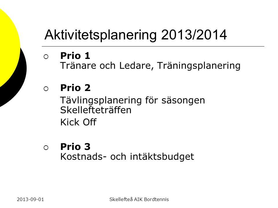 2013-09-01Skellefteå AIK Bordtennis Aktivitetsplanering 2013/2014  Prio 1 Tränare och Ledare, Träningsplanering  Prio 2 Tävlingsplanering för säsongen Skellefteträffen Kick Off  Prio 3 Kostnads- och intäktsbudget
