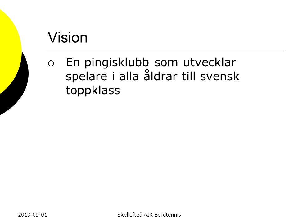 Egna tävlingar  Målsättning är att arrangera 1 st R2-tävling säsongen 2013/2014 (Skellefteträffen)  Upprätta egen organisation som ansvarar för tävlingsverksamheten  Utbildning av funktionärer (Sekreteriat, funktionärer, domare) ska genomföras 2013/2014 2013-09-01Skellefteå AIK Bordtennis