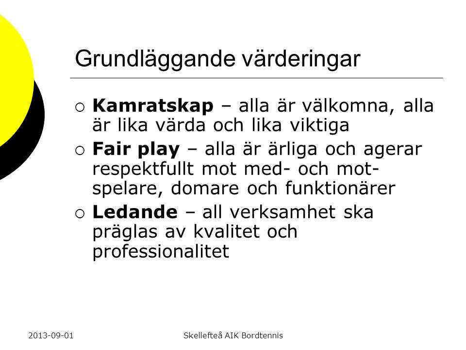 2013-09-01Skellefteå AIK Bordtennis Grundläggande värderingar  Kamratskap – alla är välkomna, alla är lika värda och lika viktiga  Fair play – alla är ärliga och agerar respektfullt mot med- och mot- spelare, domare och funktionärer  Ledande – all verksamhet ska präglas av kvalitet och professionalitet