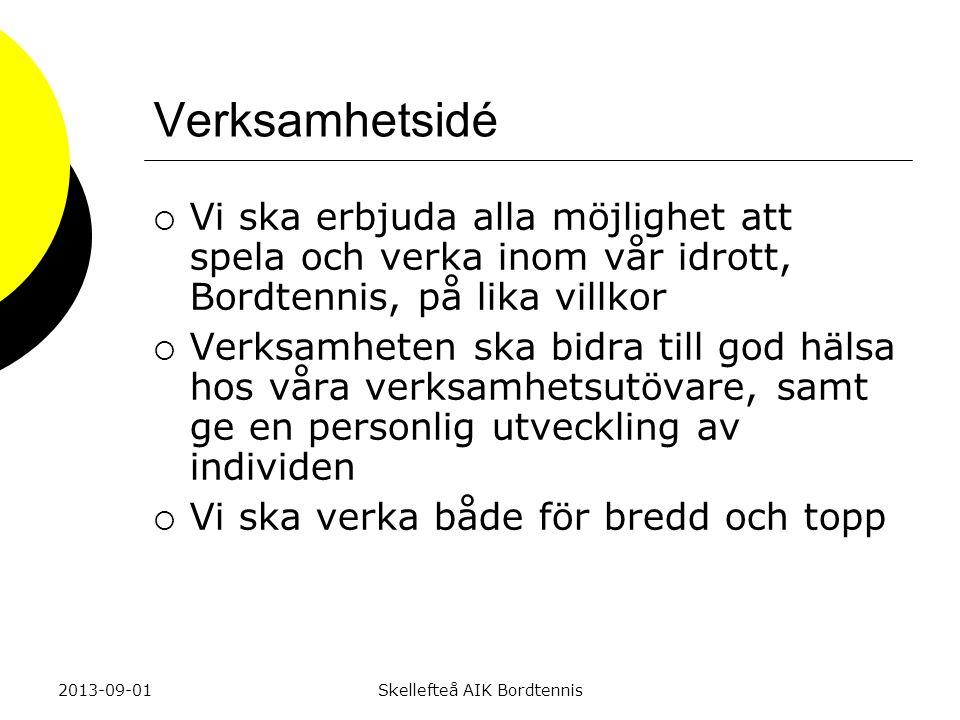 2013-09-01Skellefteå AIK Bordtennis Organisation