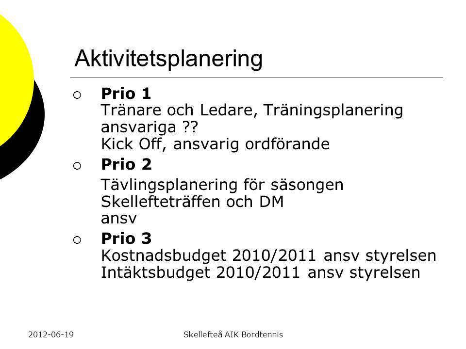 2012-06-19Skellefteå AIK Bordtennis Aktivitetsplanering  Prio 1 Tränare och Ledare, Träningsplanering ansvariga .