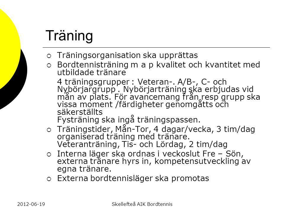 Träning  Träningsorganisation ska upprättas  Bordtennisträning m a p kvalitet och kvantitet med utbildade tränare 4 träningsgrupper : Veteran-.
