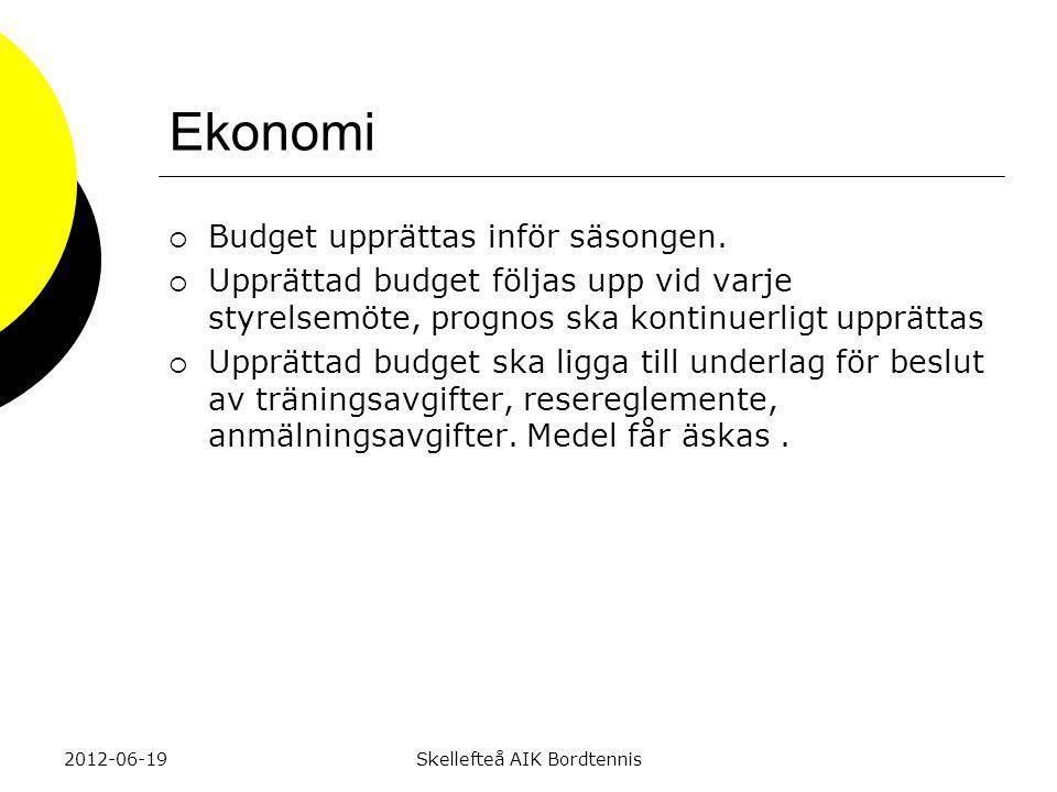 Ekonomi  Budget upprättas inför säsongen.