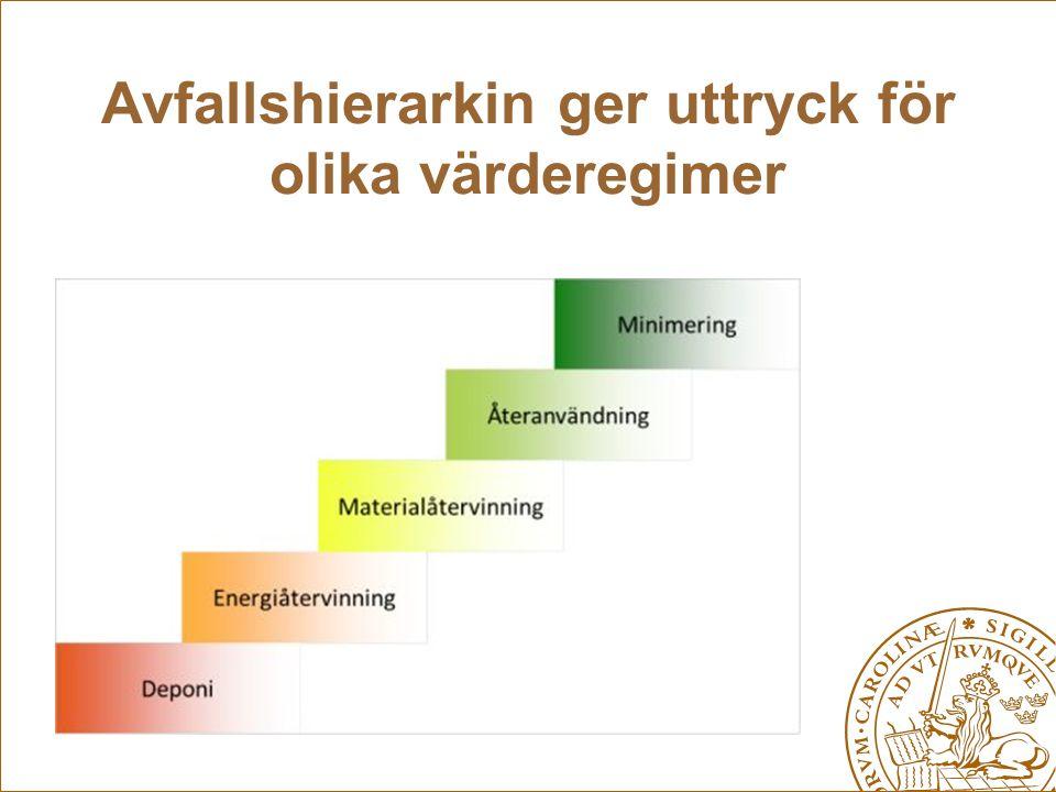 Avfallshierarkin ger uttryck för olika värderegimer