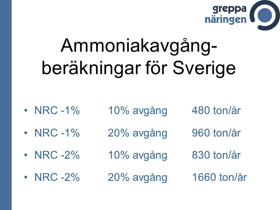 Ammoniakavgång- beräkningar för Sverige NRC -1%10% avgång480 ton/år NRC -1%20% avgång960 ton/år NRC -2%10% avgång830 ton/år NRC -2%20% avgång1660 ton/år