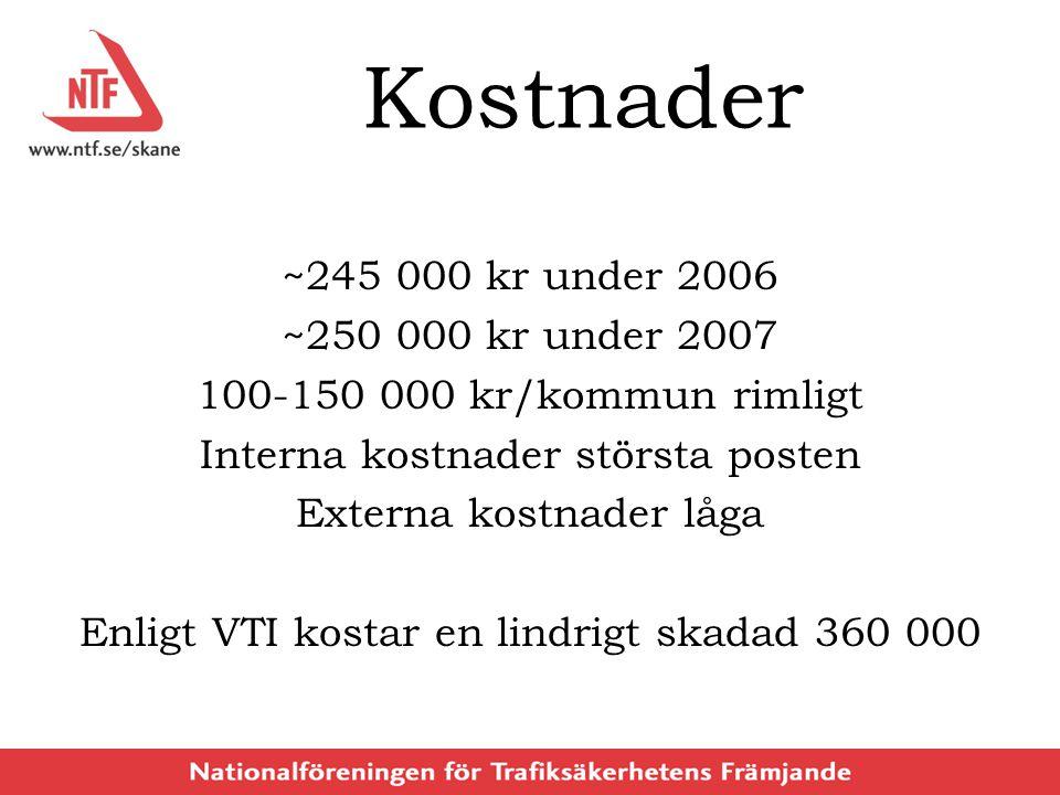 Kostnader ~245 000 kr under 2006 ~250 000 kr under 2007 100-150 000 kr/kommun rimligt Interna kostnader största posten Externa kostnader låga Enligt V
