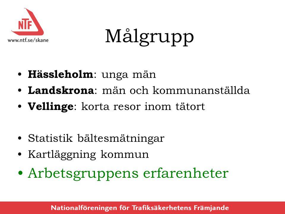 Målgrupp Hässleholm : unga män Landskrona : män och kommunanställda Vellinge : korta resor inom tätort Statistik bältesmätningar Kartläggning kommun A