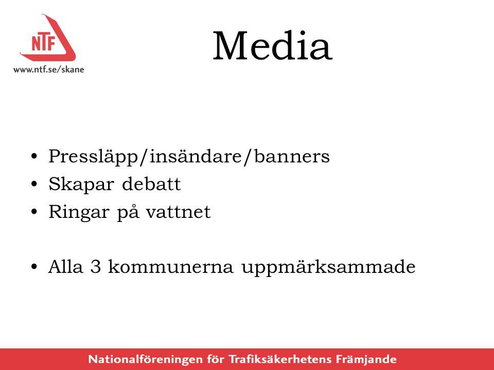 Media Pressläpp/insändare/banners Skapar debatt Ringar på vattnet Alla 3 kommunerna uppmärksammade