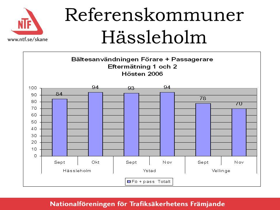 Referenskommuner Hässleholm