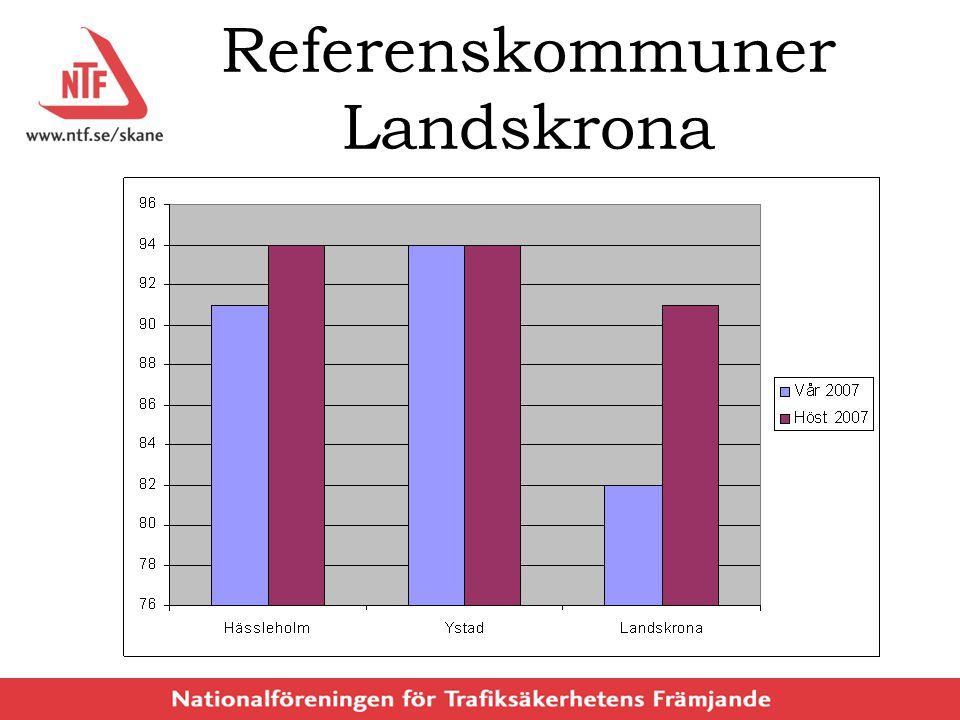Referenskommuner Landskrona
