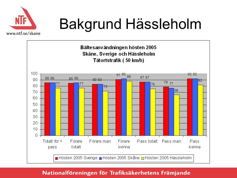 Bakgrund Hässleholm
