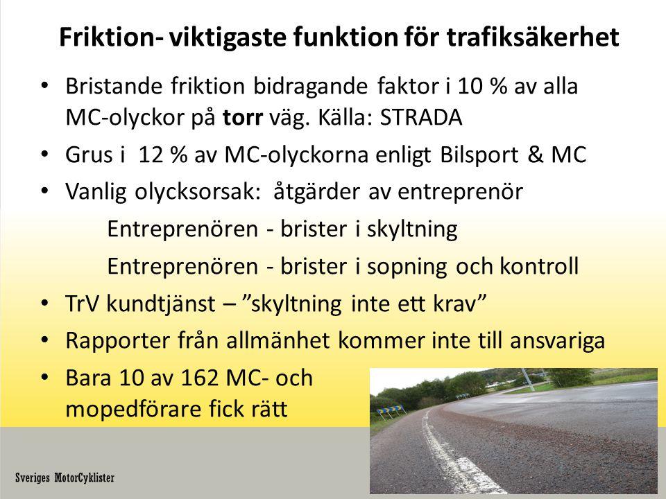 Friktion- viktigaste funktion för trafiksäkerhet Bristande friktion bidragande faktor i 10 % av alla MC-olyckor på torr väg.