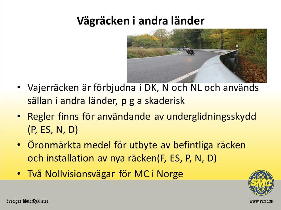 Vägräcken i andra länder Vajerräcken är förbjudna i DK, N och NL och används sällan i andra länder, p g a skaderisk Regler finns för användande av underglidningsskydd (P, ES, N, D) Öronmärkta medel för utbyte av befintliga räcken och installation av nya räcken(F, ES, P, N, D) Två Nollvisionsvägar för MC i Norge