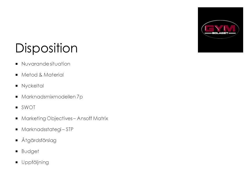Disposition  Nuvarande situation  Metod & Material  Nyckeltal  Marknadsmixmodellen 7p  SWOT  Marketing Objectives – Ansoff Matrix  Marknadsstategi – STP  Åtgärdsförslag  Budget  Uppföljning