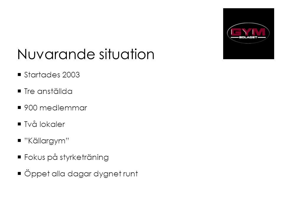 Nuvarande situation  Startades 2003  Tre anställda  900 medlemmar  Två lokaler  Källargym  Fokus på styrketräning  Öppet alla dagar dygnet runt