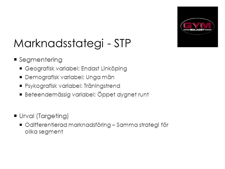 Marknadsstategi - STP  Segmentering  Geografisk variabel: Endast Linköping  Demografisk variabel: Unga män  Psykografisk variabel: Träningstrend  Beteendemässig variabel: Öppet dygnet runt  Urval (Targeting)  Odifferentierad marknadsföring – Samma strategi för olika segment